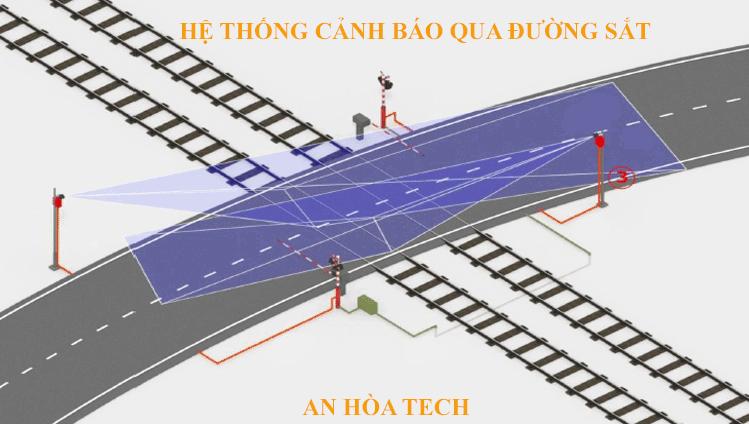 Giải pháp an toàn điểm giao cắt với đường sắt
